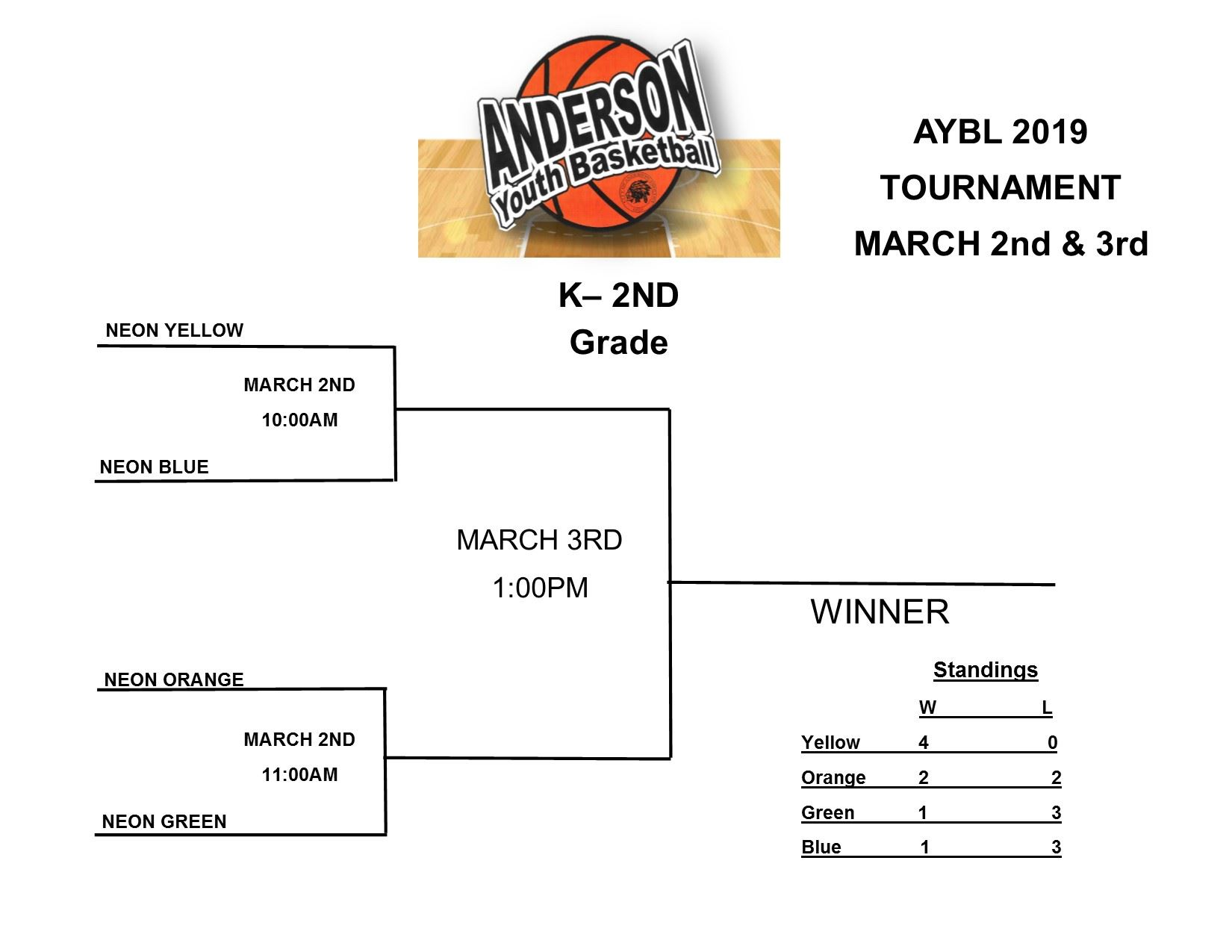 Tournament Bracket k-2nd