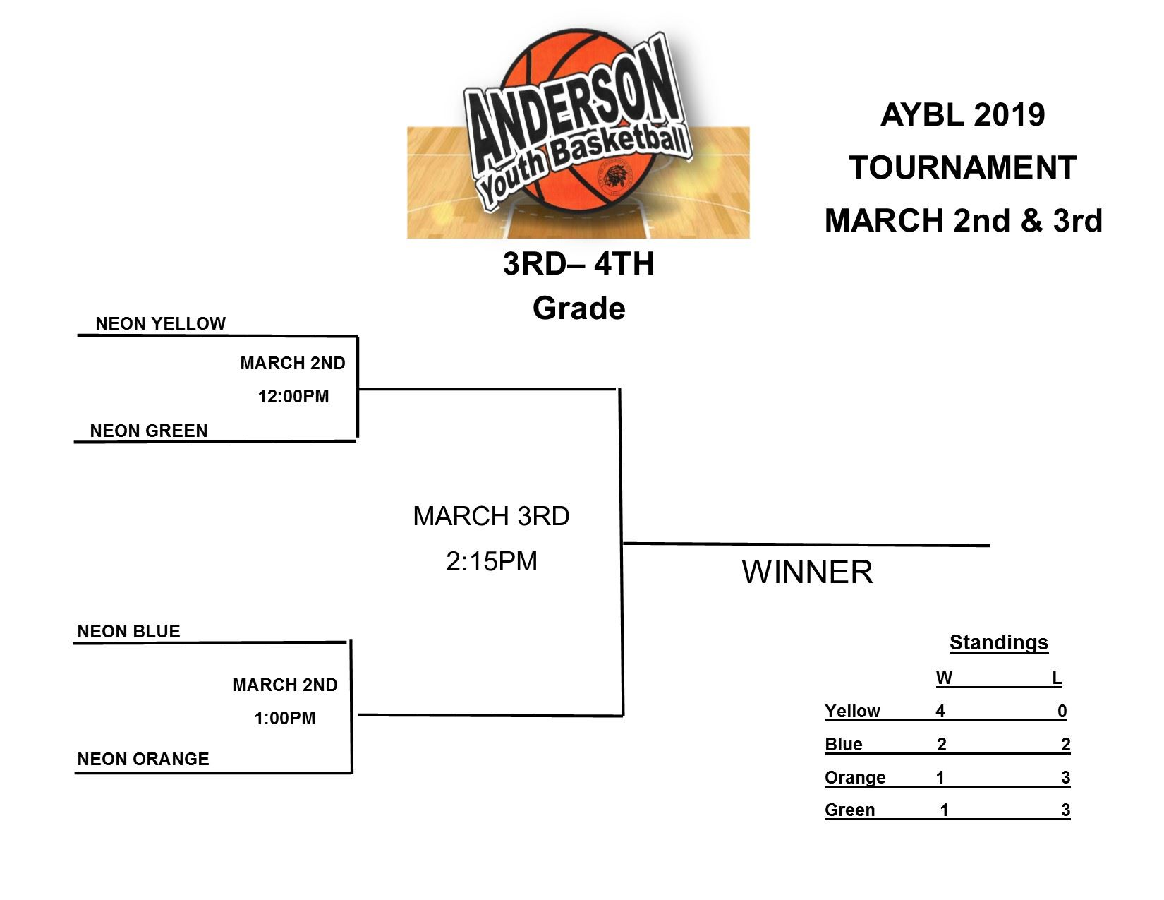 Tournament Bracket 3rd-4th