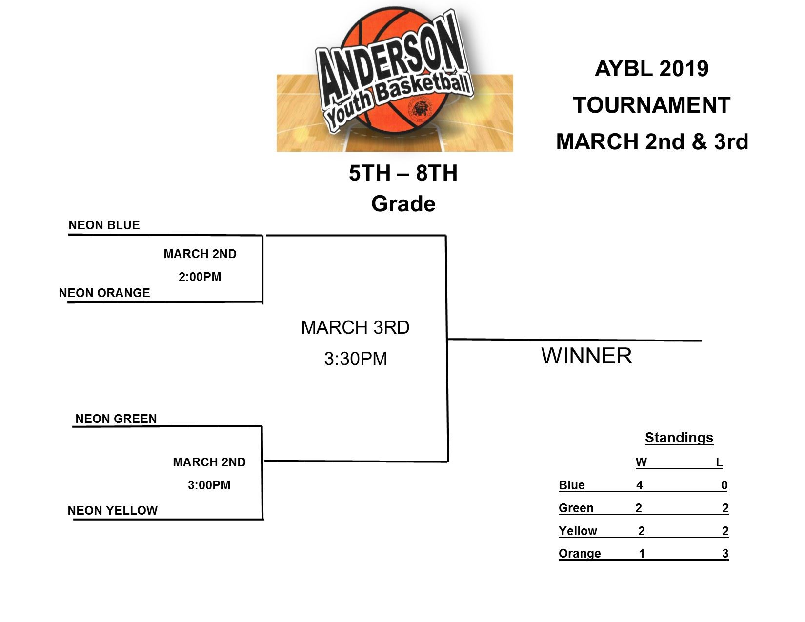 Tournament Bracket 5th-8th